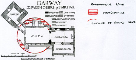 Garway : The Commandery